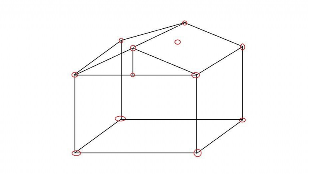 Dựng trại hình vuông