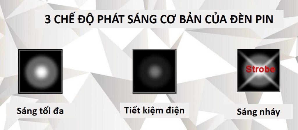 Chế độ phát sáng của đèn pin